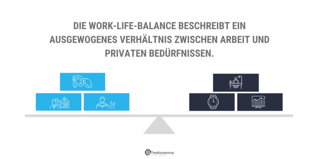 Die Work-Life-Balance beschreibt ein ausgewogenes Verhältnis zwischen Arbeit und privaten Bedürfnissen