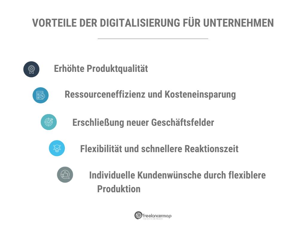 Vorteile der Digitalisierung für Unternehmen