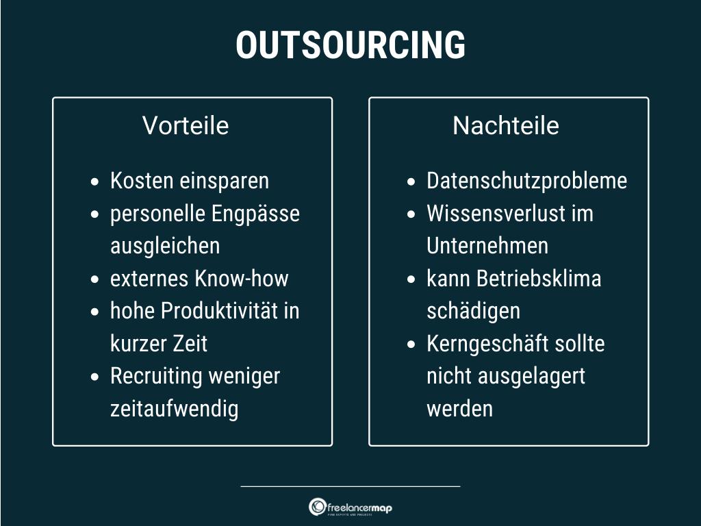 Vorteile und Nachteile von Outsourcing