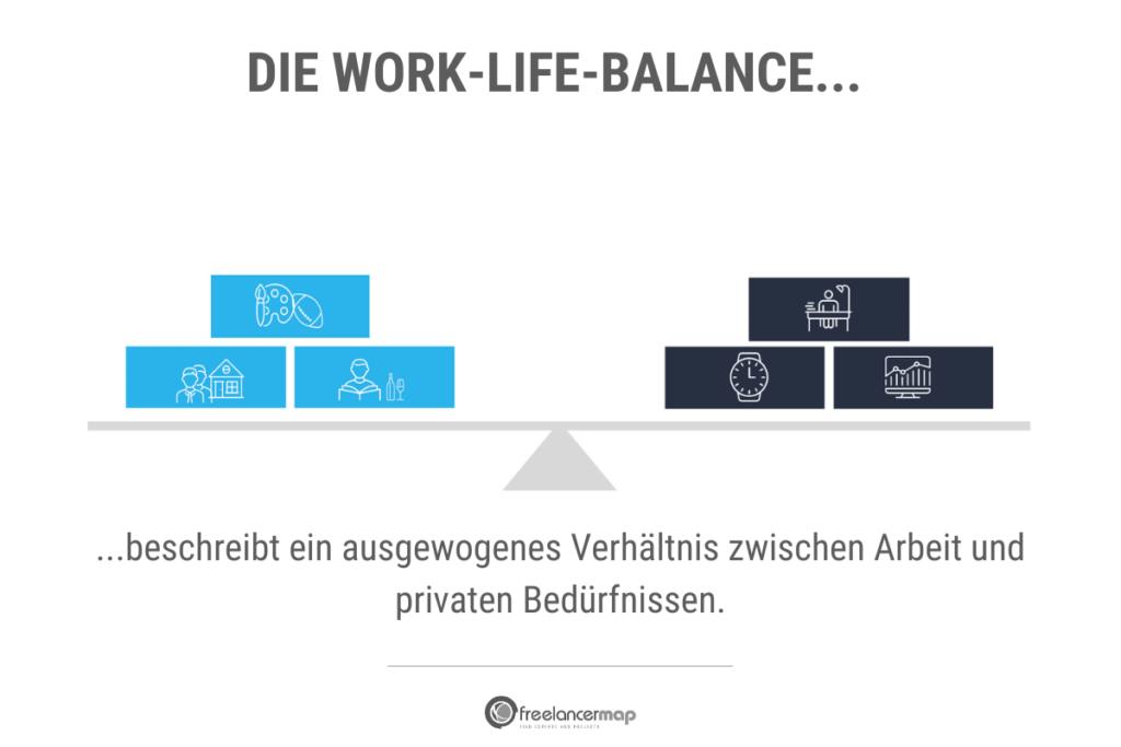 Die Work-Life-Balance beschreibt ein ausgewogenes Verhältnis zwischen Arbeit und privaten Bedürfnissen.