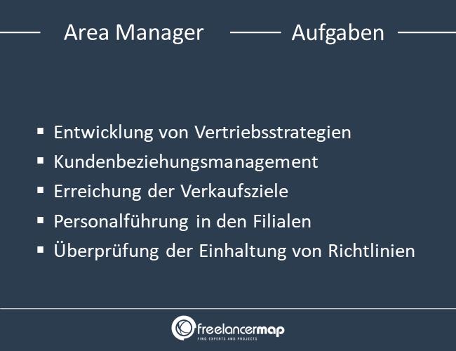 Aufgaben eines Area Managers.