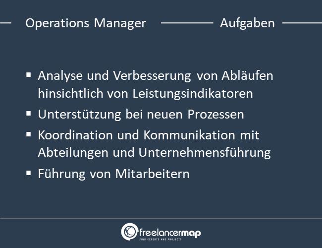 Aufgaben eines Operations Managers