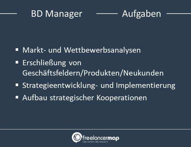Aufgaben eines Business Development Managers.