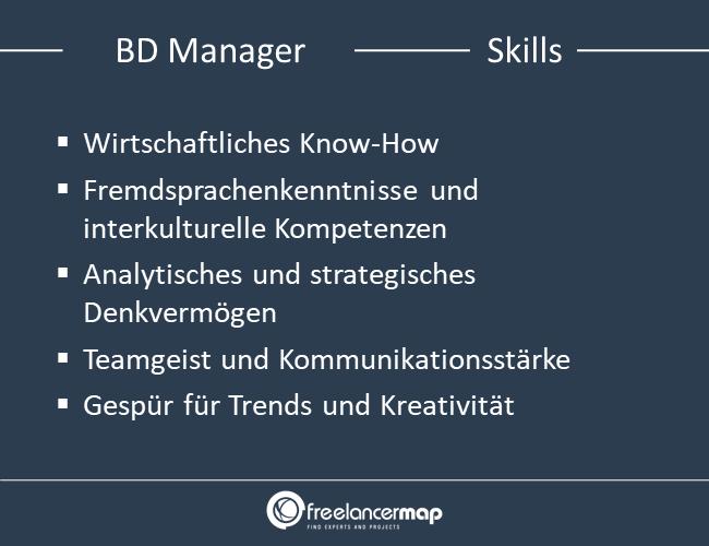 Skills eines Business Development Managers.