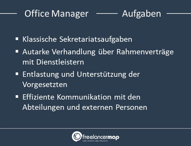 Aufgaben eines Office Managers