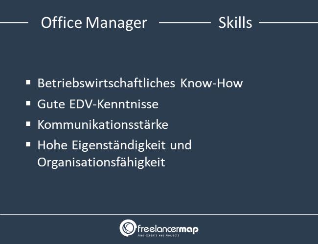 Skills eines Office Manager