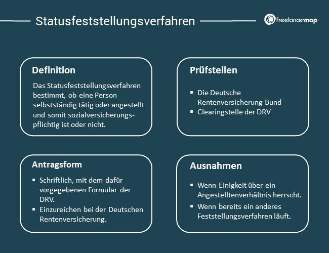 statusfeststellungsverfahren definition pruefstellen antragsform ausnahmen