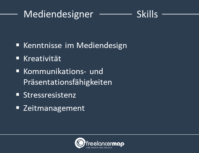 Skills eines Mediendesigners.