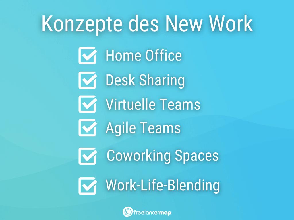 Konzepte zur Umsetzung von New Work