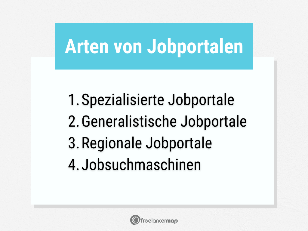Vier Arten von Jobportalen 1. Spezialisiert 2. Generalistisch 3. Regional 4. Jobsuchmaschine