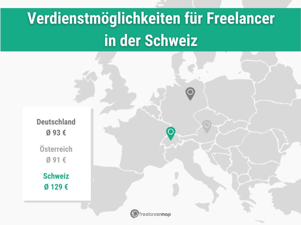 Verdienstmöglichkeiten von Freelancern in der Schweiz, Deutschland und Österreich anhand der durchschnittlichen Stundensätze 2020.
