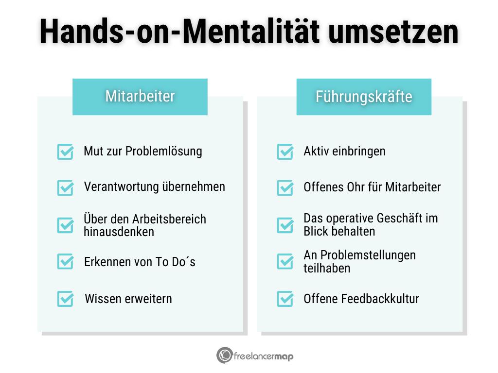 Umsetzung der Hands-on-Mentalität für Mitarbeiter & Führungspositionen