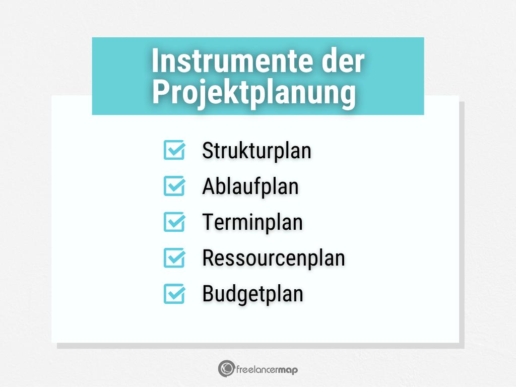 Die Instrumente der Projektplanung: - Strukturplan - Ablaufplan - Terminplan - Ressourcenplan - Budgetplan
