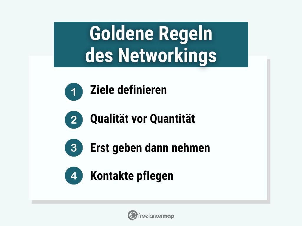 Die vier goldenen Regeln des Networkings sind: 1. Ziele definieren 2. Qualität vor Quantität 3. Erst geben, dann nehmen 4. Kontakte pflegen