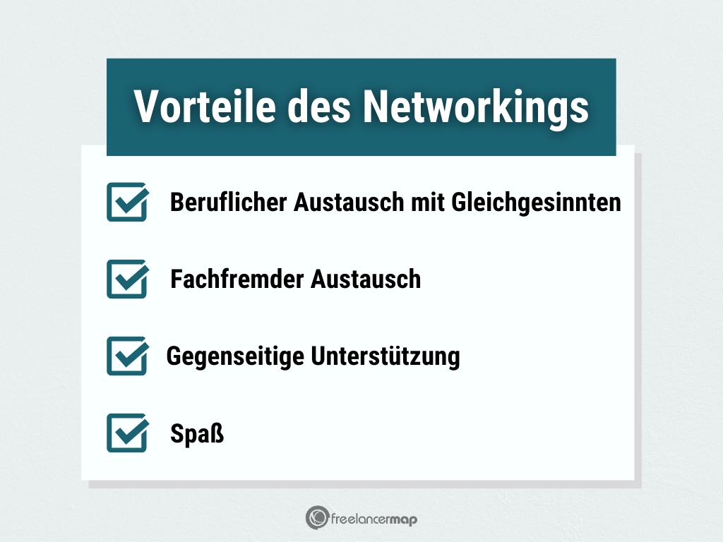 Vorteile des Networkings: 1. Beruflicher Austausch 2. Fachfremder Austausch 3. Gegenseitige Unterstützung 4. Spaß