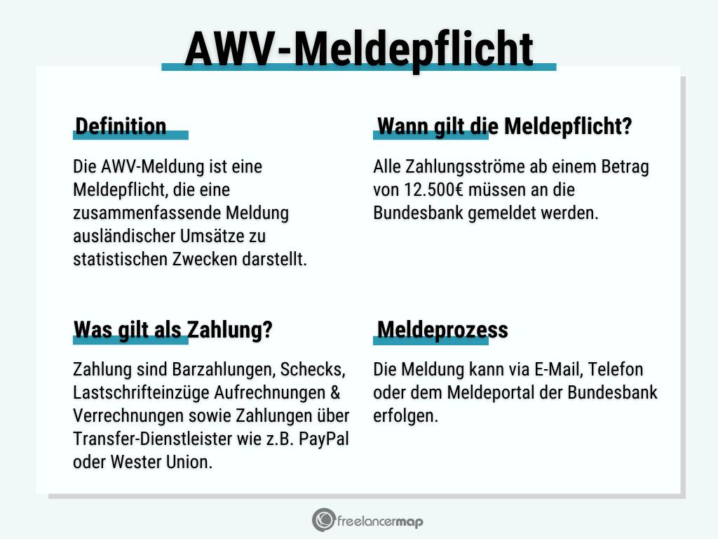 Merkmale der AWV-Meldepflicht