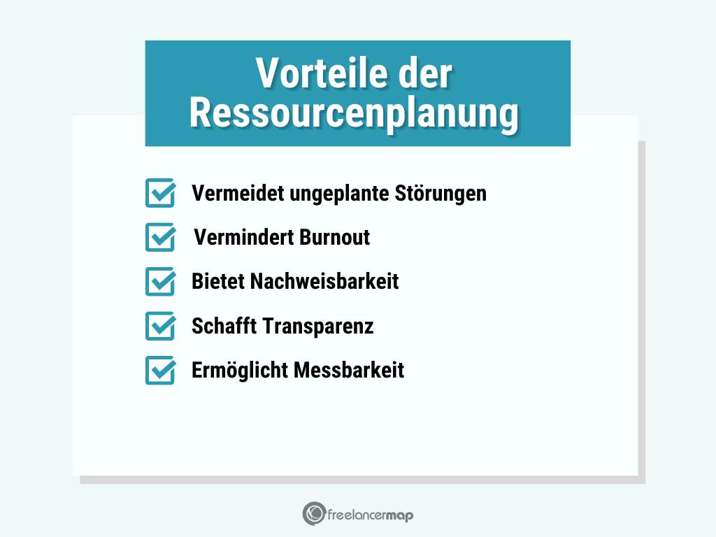 Die Vorteile der Ressourcenplanung sind: 1. Vermeidung von ungeplanten Störungen 2. Burnoutminderung 3. Nachweisbarkeit 4. Transparenz 5. Messbarkeit