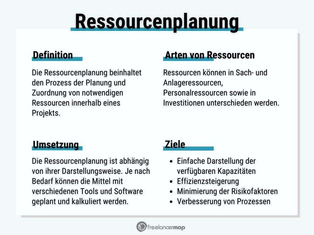 Ressourcenplanung: Arten, Umsetzung & Ziele