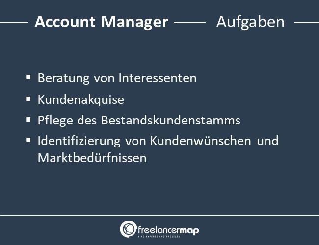 Account-Manager-Aufgaben