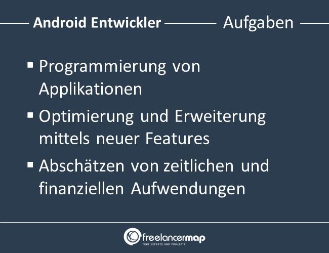 Android-Entwickler-Aufgaben
