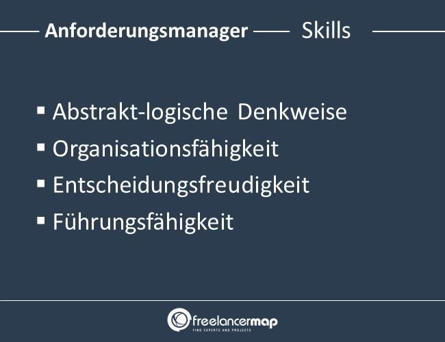 Anforderungsmanager-Skills