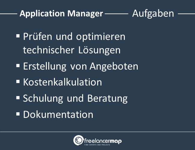 Application-Manager-Aufgaben