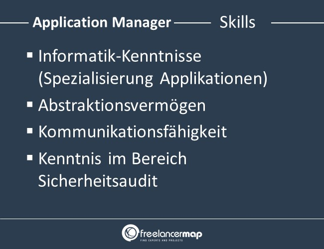Application-Manager-Skills