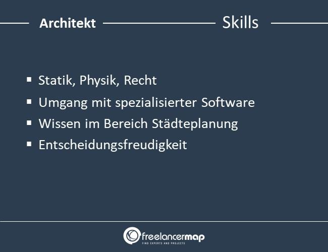 Architekt-Skills