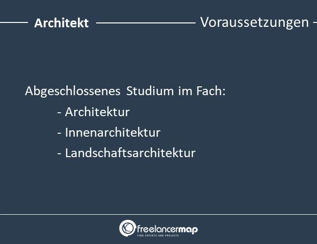 Architekt-Voraussetzungen