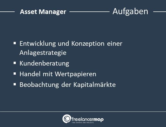 Asset-Manager-Aufgaben
