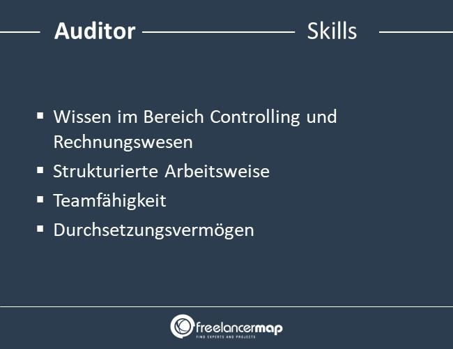 Auditor-Skills