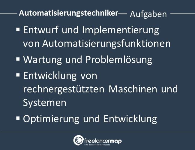 Automatisierungstechniker-Aufgaben