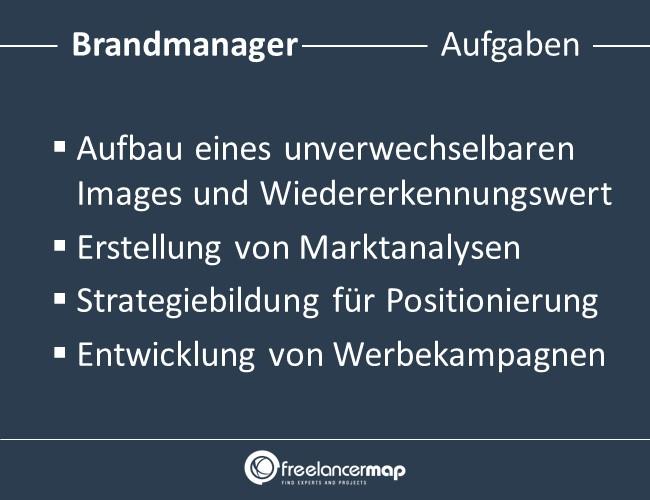 Brandmanager-Aufgaben