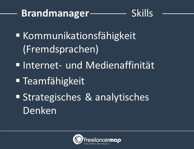 Brandmanager-Skills