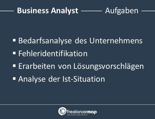 Business-Analyst-Aufgaben