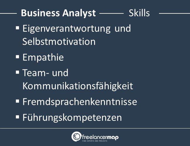 Business-Analyst-Skills