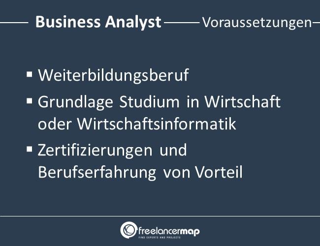 Business-Analyst-Voraussetzungen-Einstieg