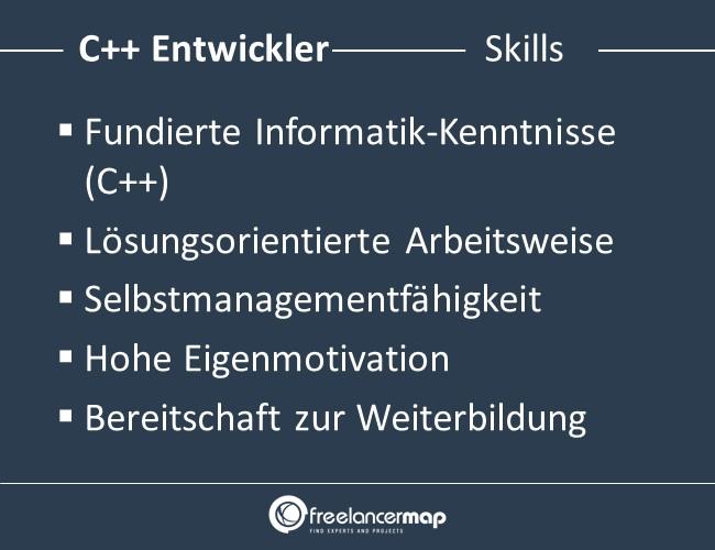 C++-Entwickler-Skills