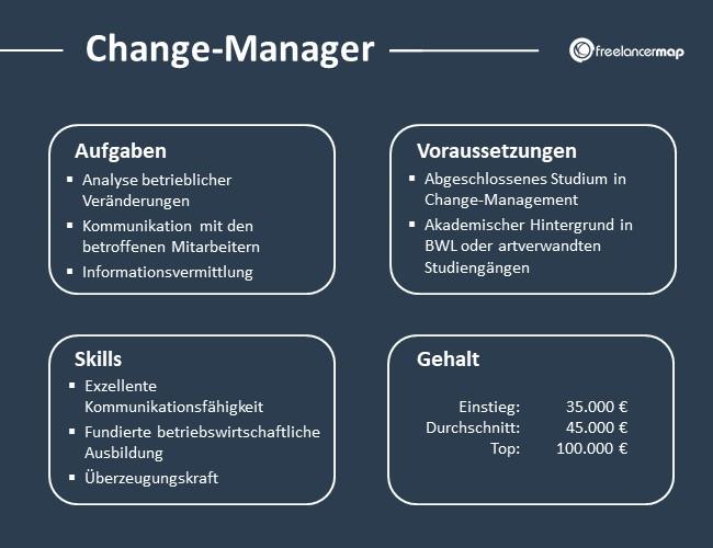 Change-Manager-Aufgaben-Skills-Voraussetzungen-Gehalt