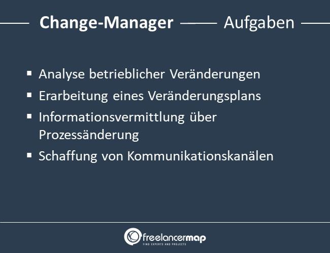 Change-Manager-Aufgaben