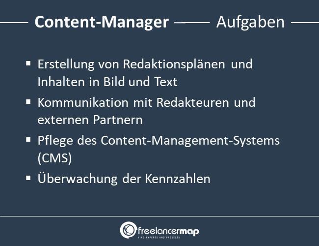 Content-Manager-Aufgaben
