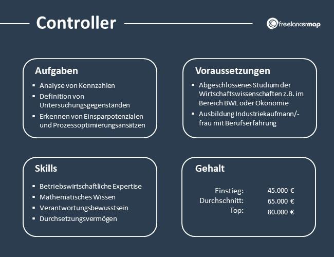 Controller-Aufgaben-Skills-Voraussetzungen-Gehalt
