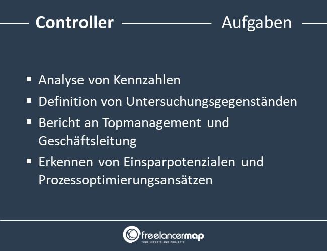 Controller-Aufgaben