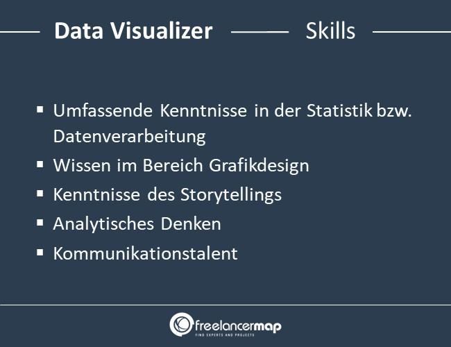 Data-Visualizer-Skills