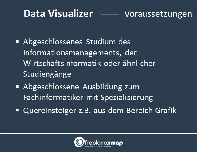 Data-Visualizer-Voraussetzungen-Einstieg