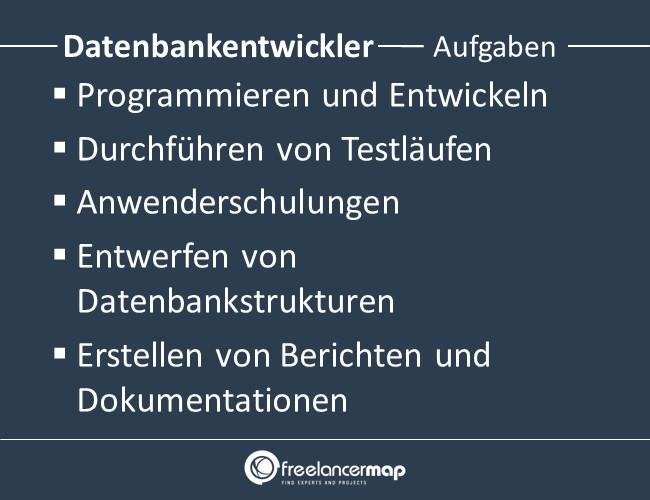 Datenbankentwickler-Aufgaben