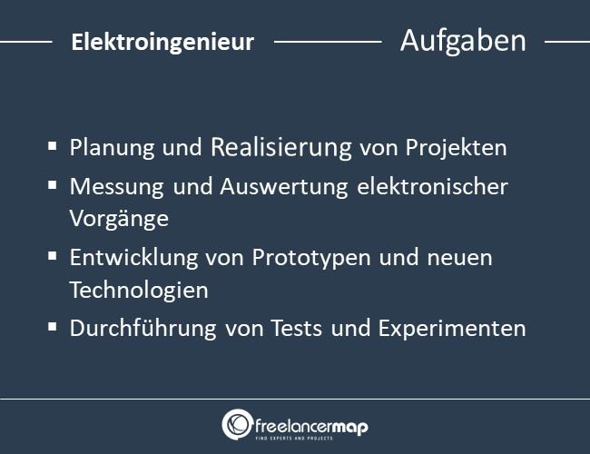 Elektroingenieur-Aufgaben