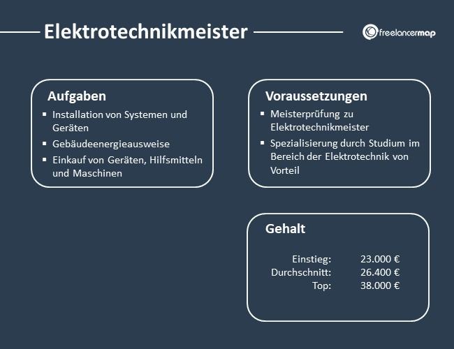 Elektrotechnikmeister-Aufgaben-Skills-Voraussetzungen-Gehalt
