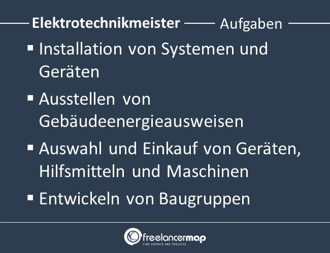 Elektrotechnikmeister-Aufgaben