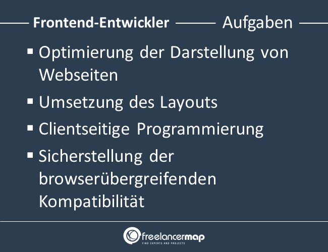 Frontend-Entwickler-Aufgaben